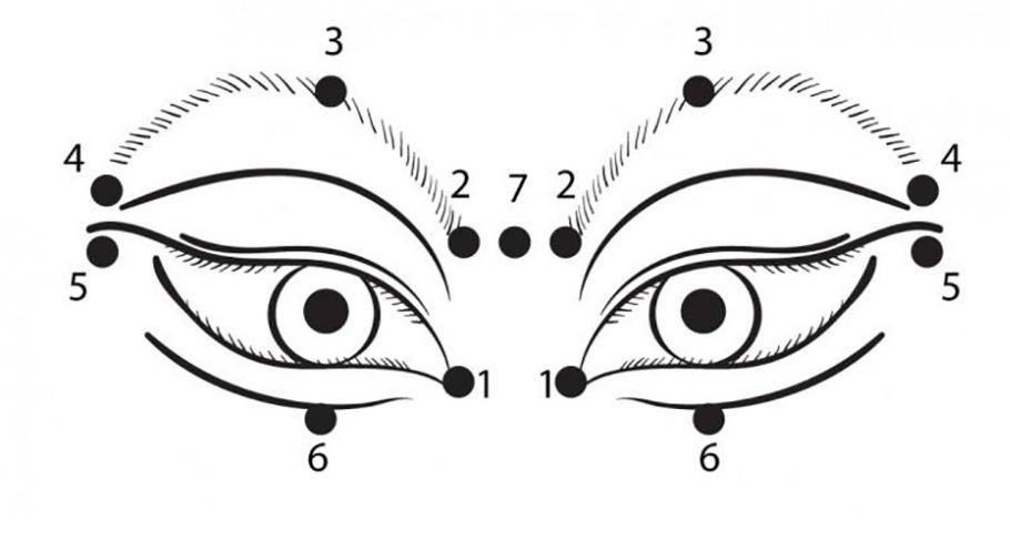 массаж глаз для восстановления зрения
