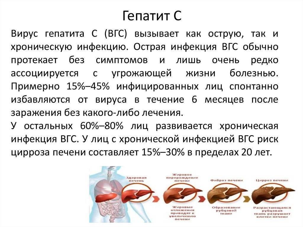 какой гепатит самый страшный