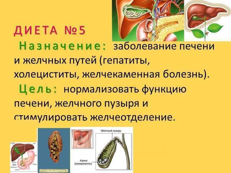 Лечебная диета № 5, при заболеваниях печени и желчного пузыря