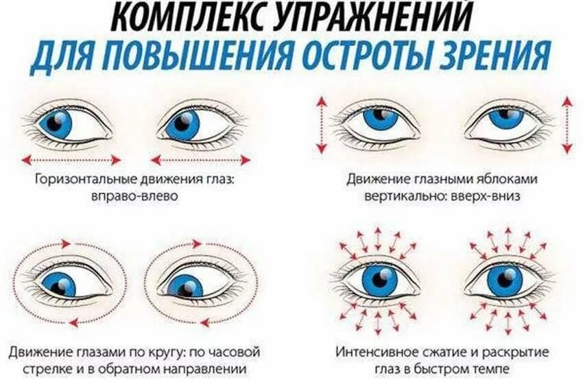 как исправить зрение при близорукости в домашних условиях
