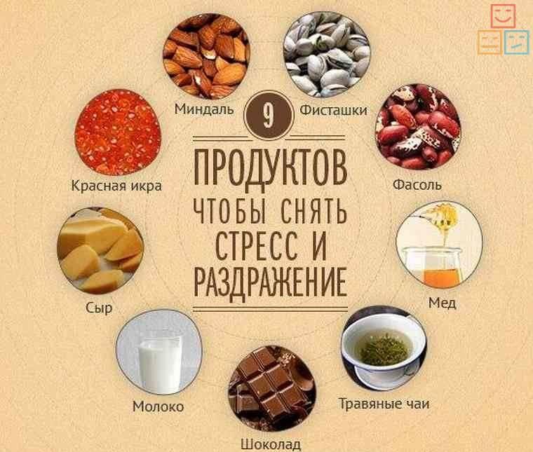 Топ 15 продуктов, снимающих стресс, панические атаки и депрессию