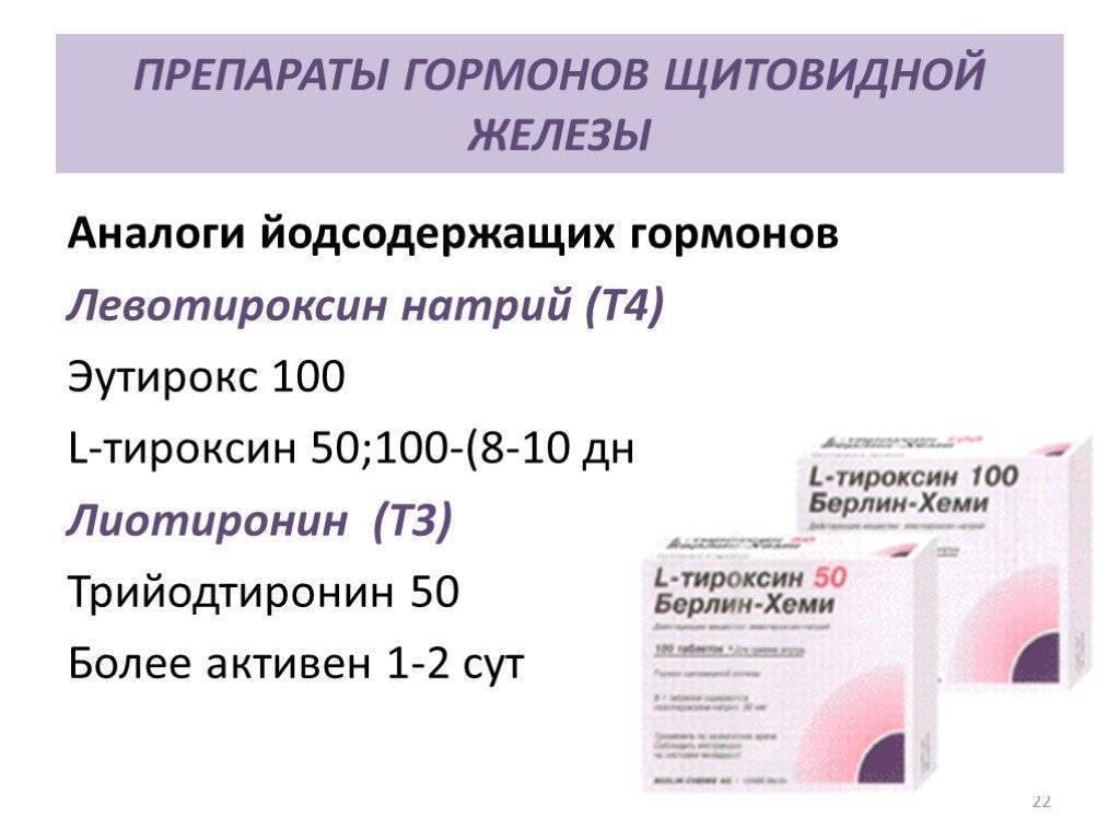 гормоны для щитовидной железы в таблетках