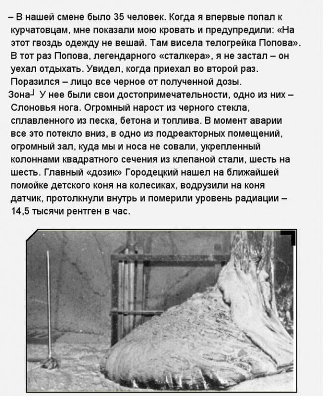 слоновость нижних конечностей рецепты народной медицины
