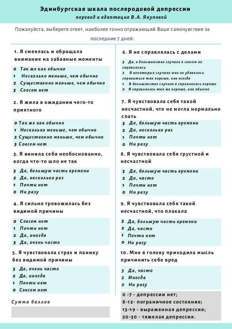 Послеродовая депрессия: факторы риска, симптомы и способы выхода