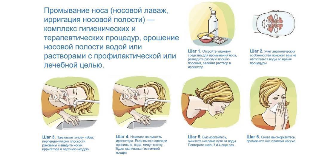 При насморке закладывает уши: что делать? лечение в домашних условиях