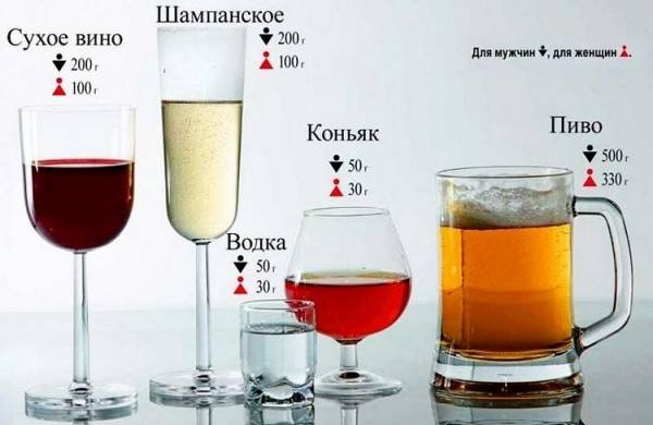можно ли алкоголь при цистите