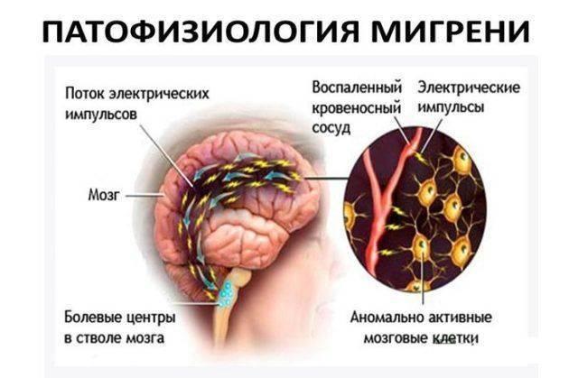 Что делать, если беспокоит шум в ушах при давлении?