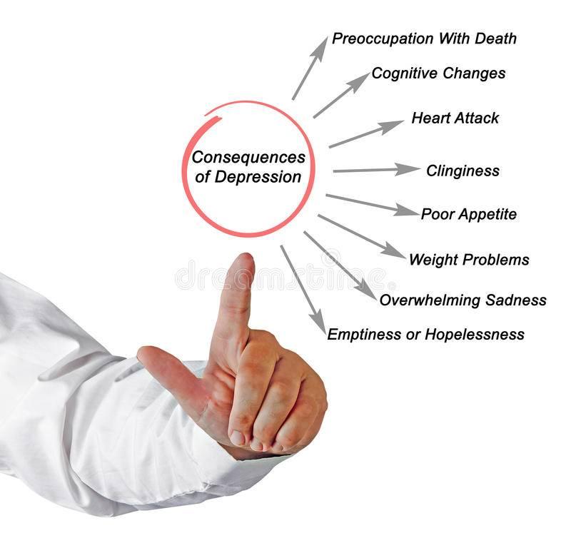Что такое депрессия, симптомы, причины и лечение расстройства