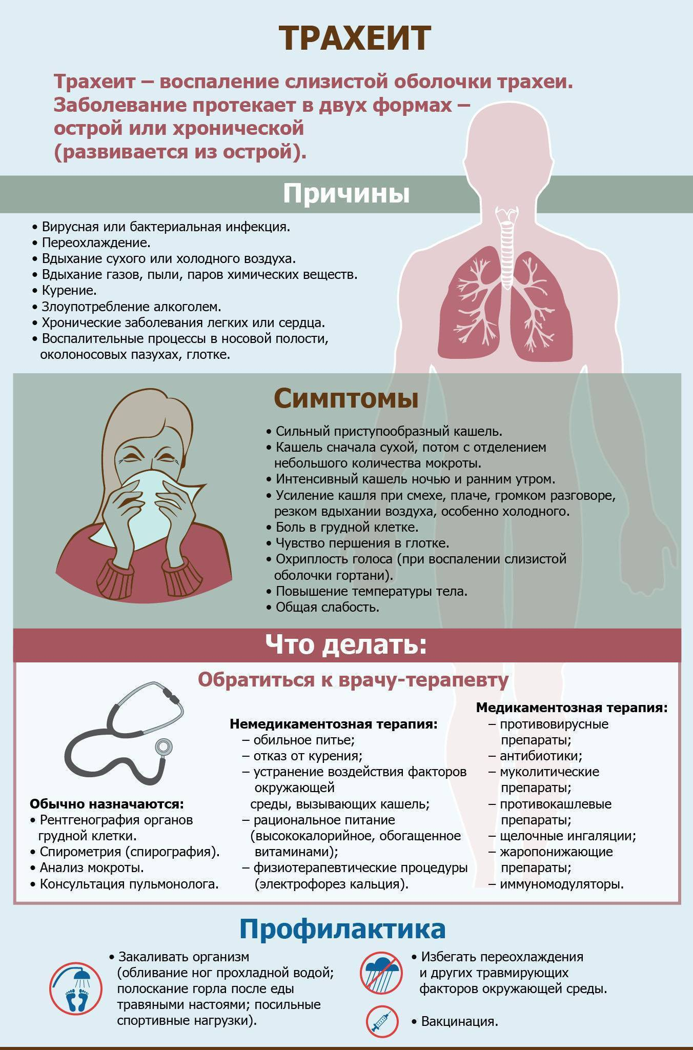 лечение при сухом кашле у детей
