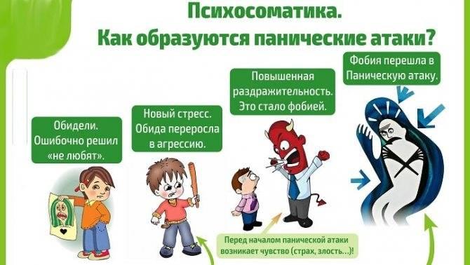 Панические атаки и беременность - панические атаки во время беременности - запись пользователя нюш (silksymphony) в сообществе здоровье будущей мамы и малыша в категории боли, орви, грипп - babyblog.ru