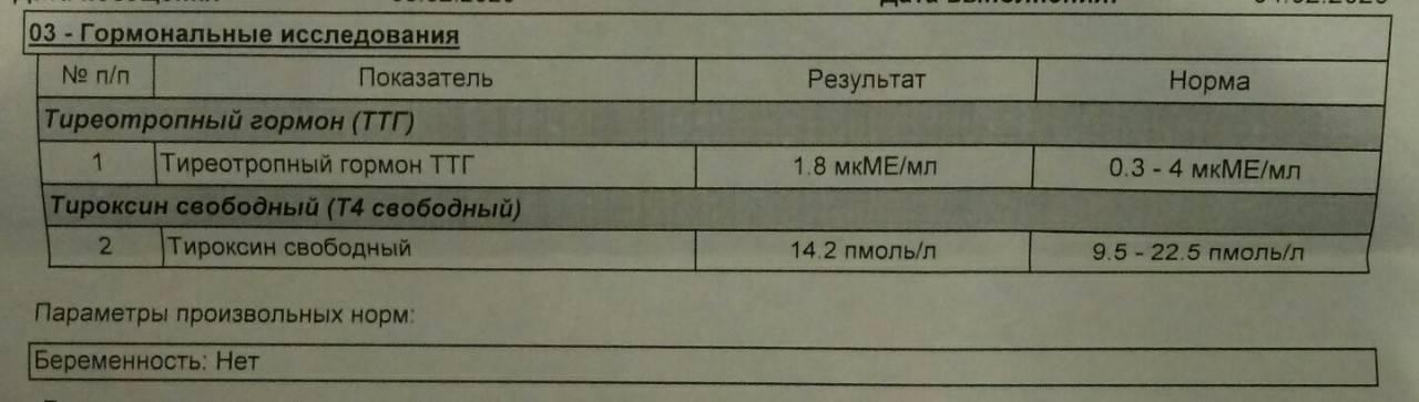 анализ на гормоны ттг норма