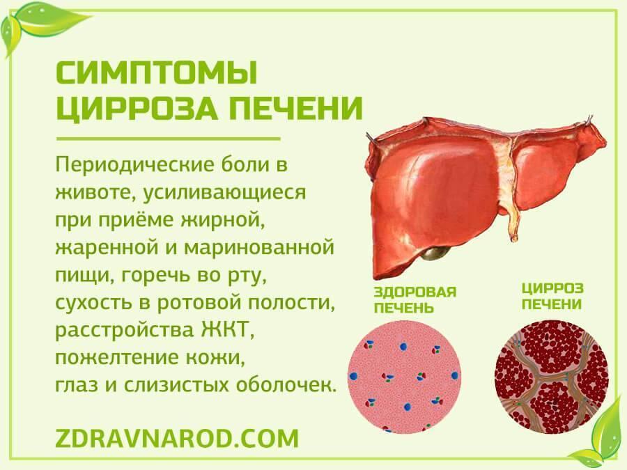 лечиться ли цирроз печени
