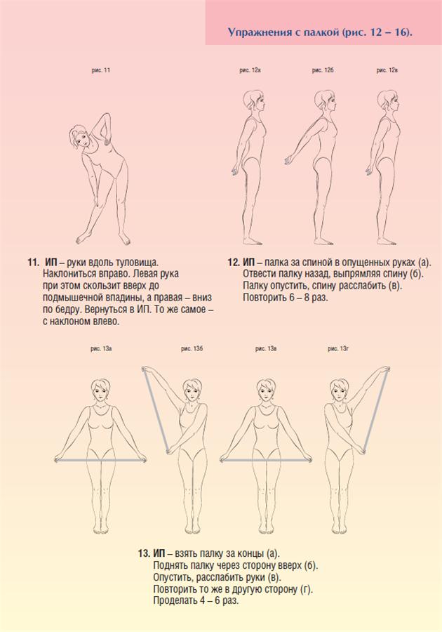 Физические упражнения после операции на молочных железах