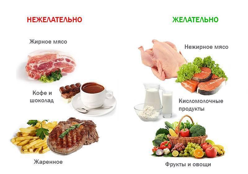 Диета при гепатите: особенности питания при заболеваниях группы а, в, с, разрешенные продукты и пример меню на неделю!диагностика и лечение печени и желчного пузыря