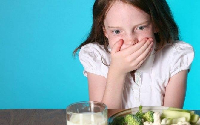 кашель после еды причина и как лечить