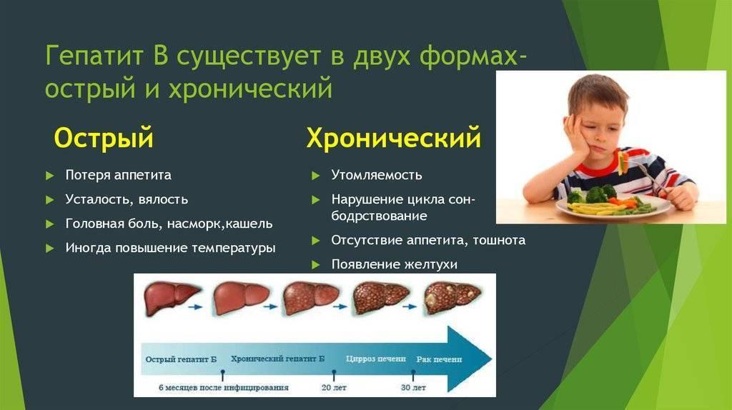 лечение острого гепатита в