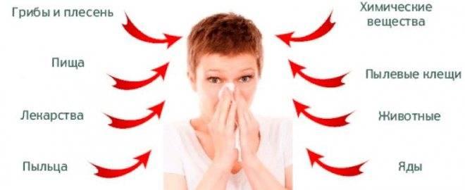 Профилактика трахеита у взрослых и лечение в домашних условиях