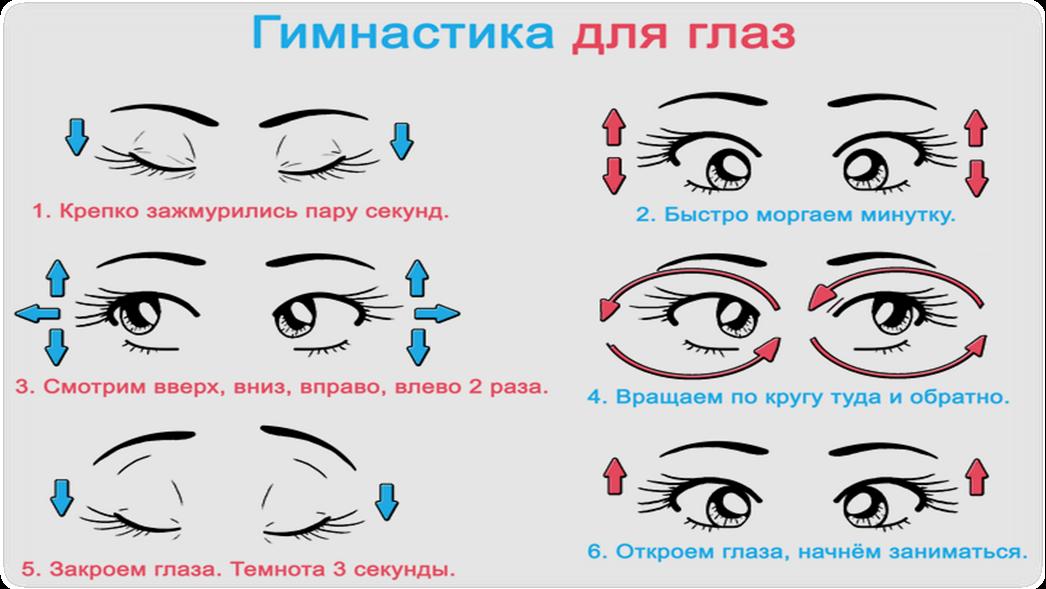 Гимнастика для глаз по аветисову – действенный метод для сохранения и коррекции зрения