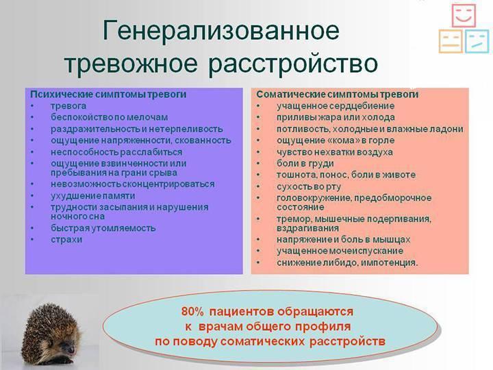 Причины генерализованного тревожного расстройства: лечение тревоги у взрослых