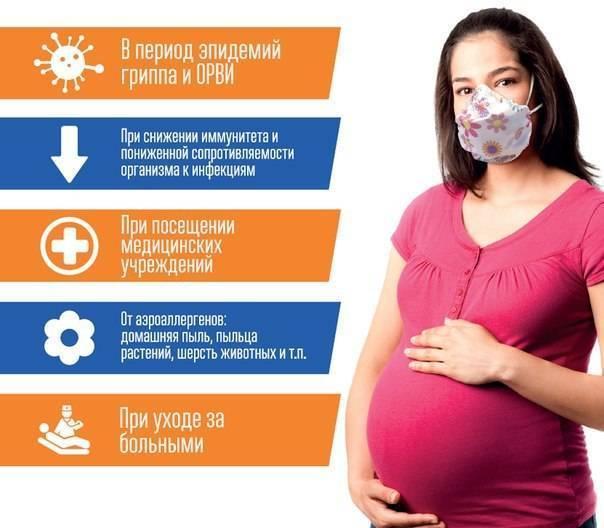 Ангина при беременности во втором триместре