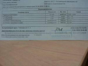 Анализ крови на антитела к тиреоглобулину: описание, нормы — online-diagnos.ru