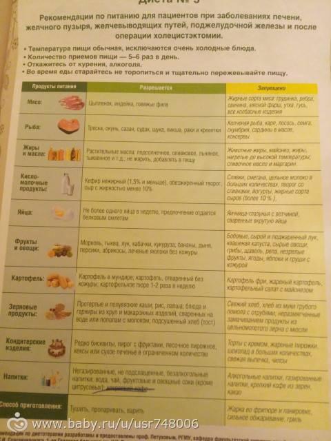 диета 5 для печени