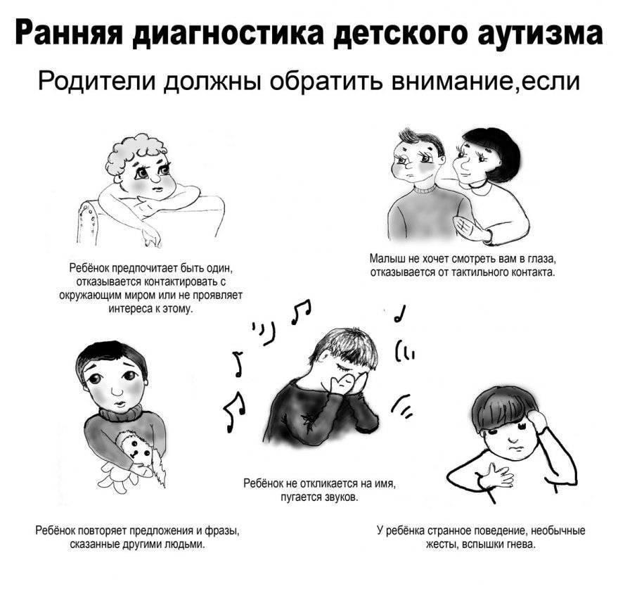 Тест на аутизм у детей -классификация аутических расстройств и их диагностика