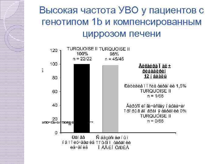 гепатит с генотип 1b что это