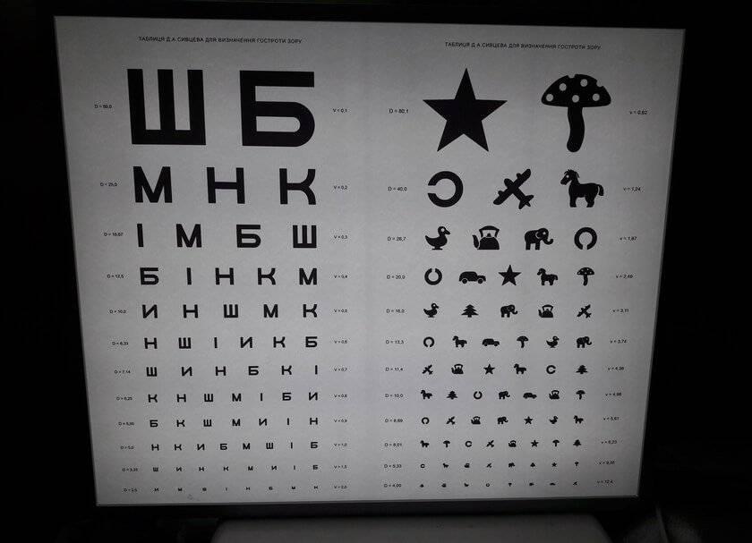 таблица для проверки зрения в домашних условиях