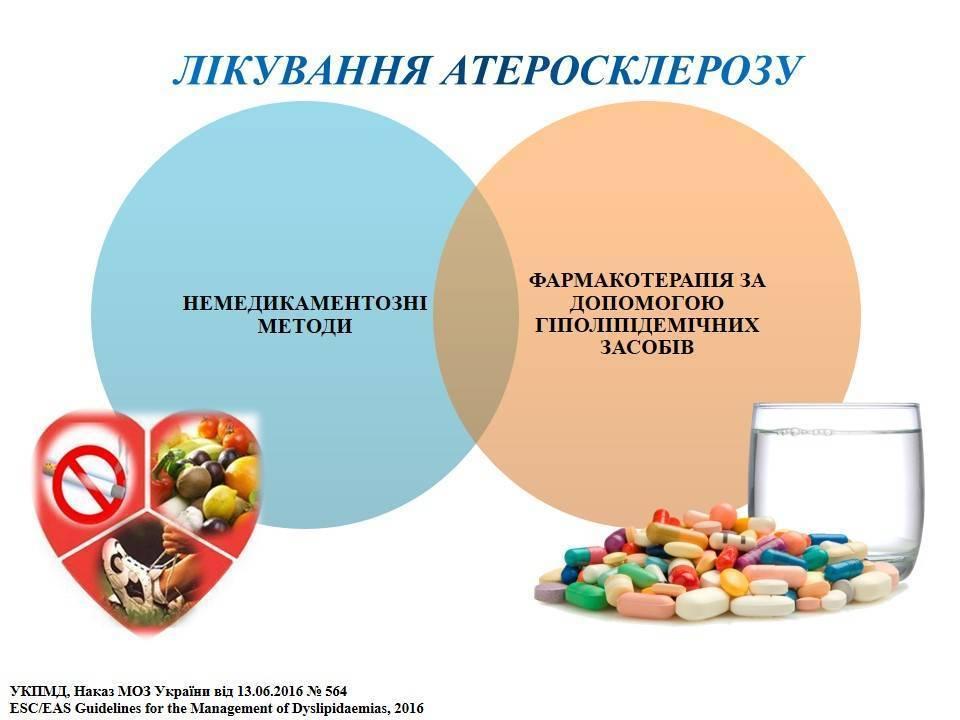 атеросклероз 3 степени лечение