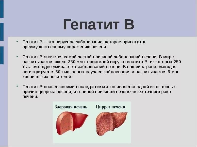 гепатит б хронический можно ли вылечить