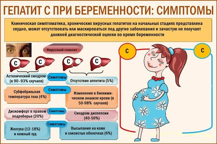 гепатит во время беременности