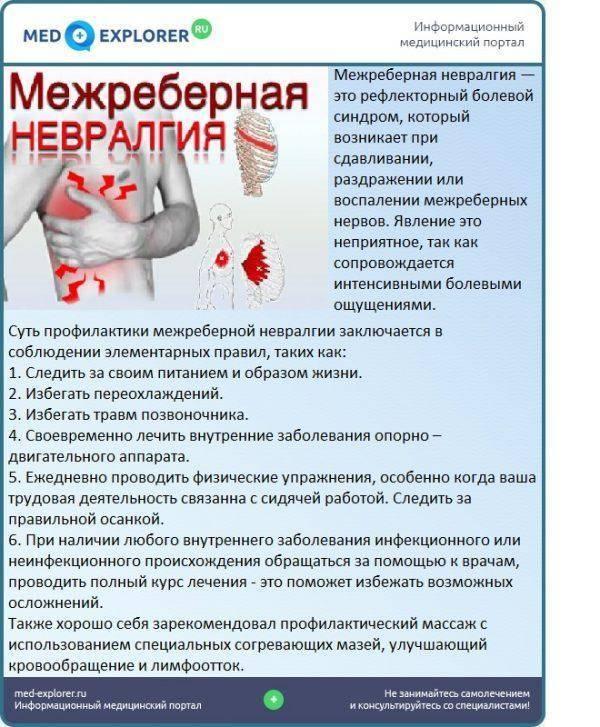 признаки невралгии в области сердца