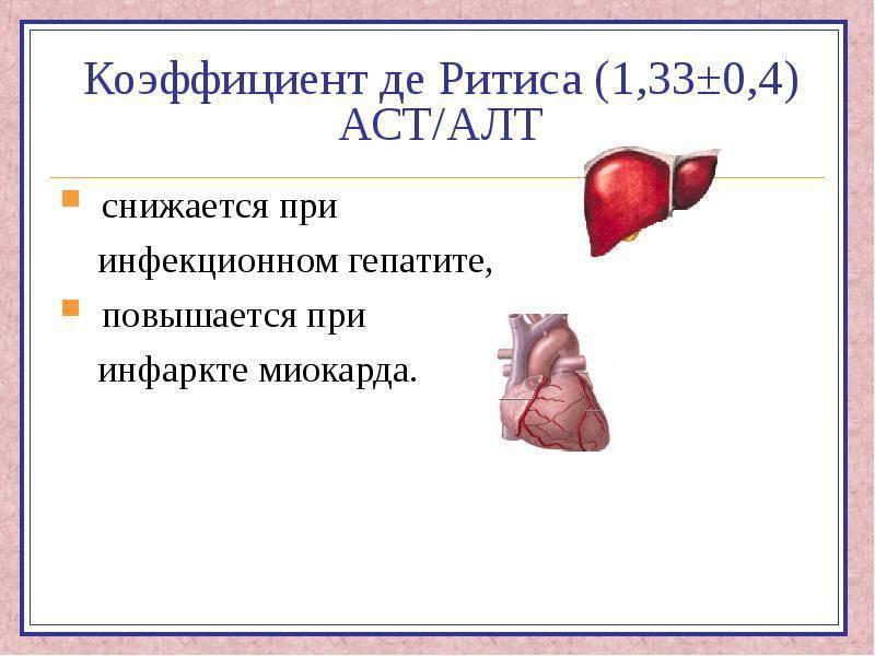 При гепатите с анализ крови алт и аст в норме