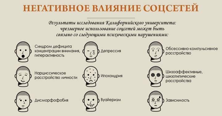 Синдром нарциссизма (нарциссическое расстройство личности)