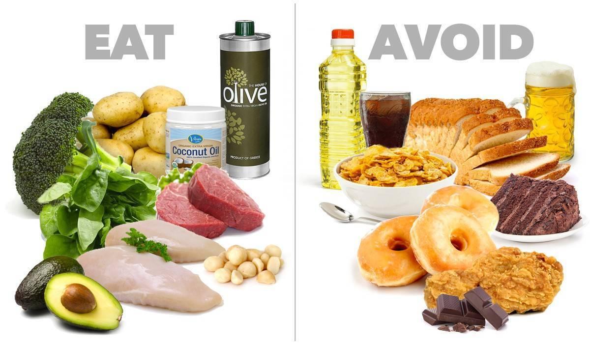 Цистит - симптомы, лечение и диета при цистите