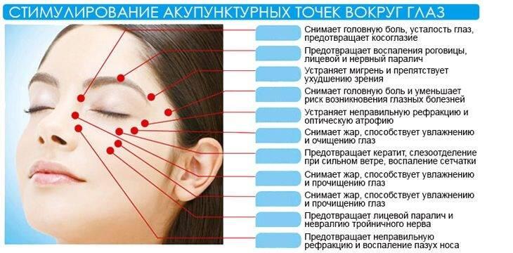 Массаж глаз для улучшения и восстановления зрения