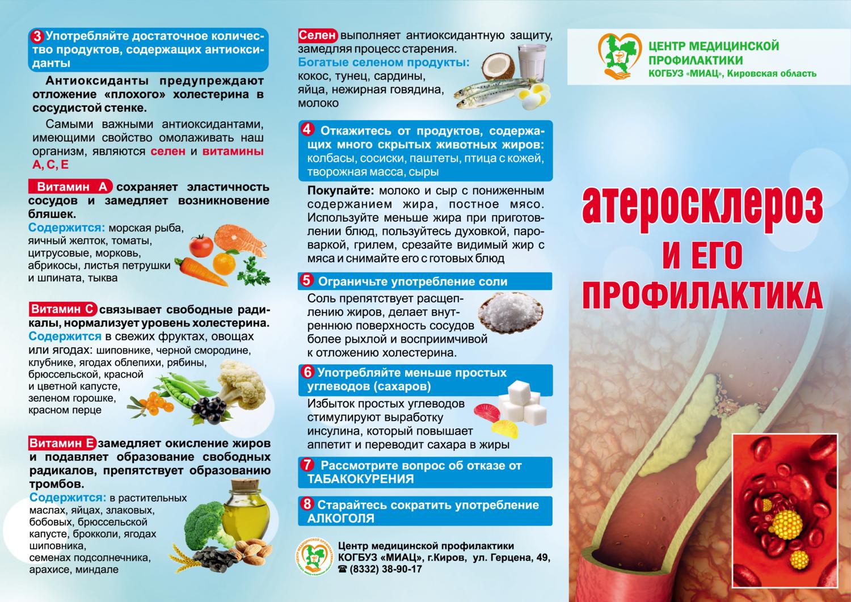 вторичная профилактика атеросклероза