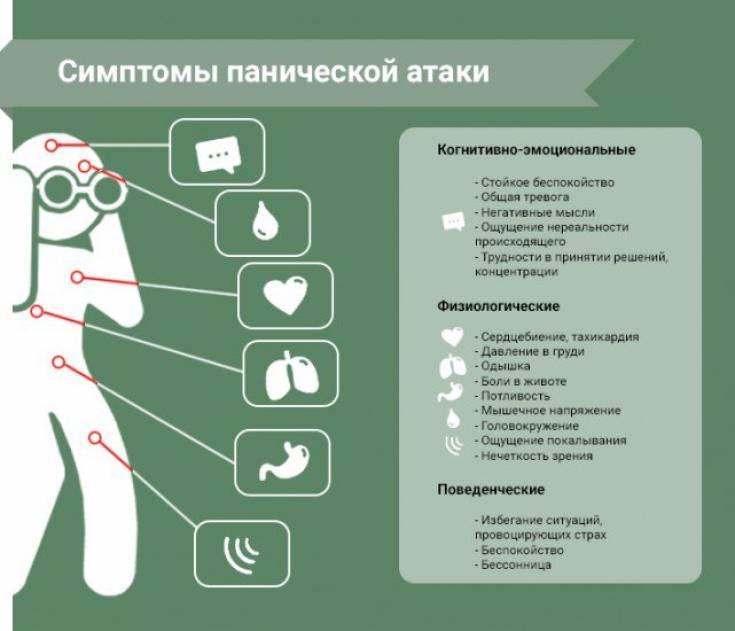 Паническая атака. причины, симптомы и лечение патологии