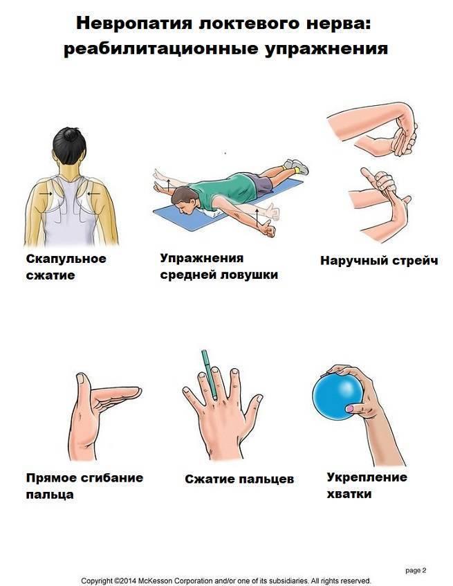 Поражение лучевого нерва                (невропатия лучевого нерва, нейропатия лучевого нерва)
