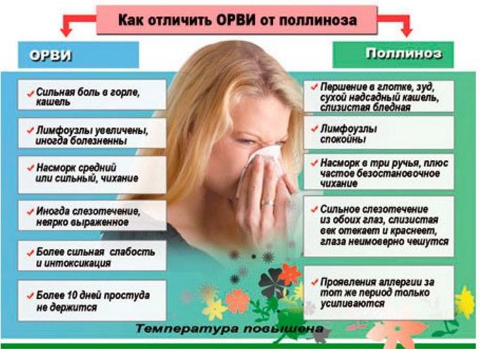 Эффективные таблетки от аллергического кашля