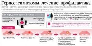Причины и лечение генитального герпеса у детей