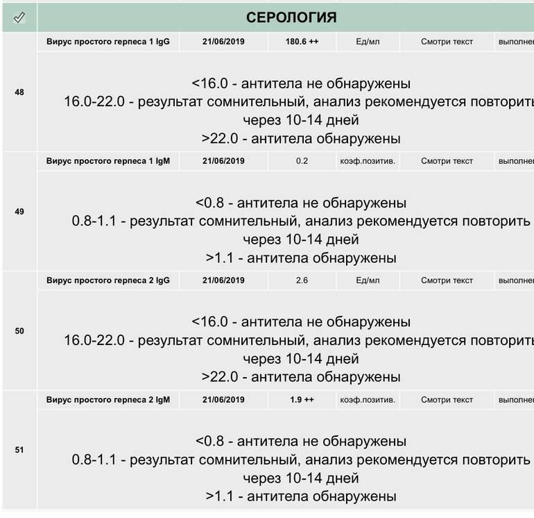 Авидность антител к герпесу 1 2 типа