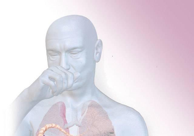 сердечный кашель народные средства дома