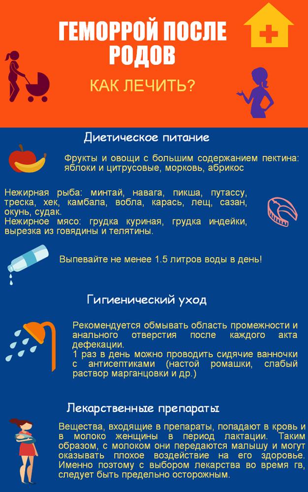 Геморрой у беременных: чем лечить