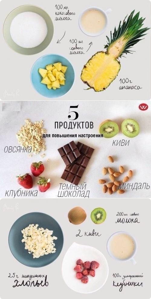 Какие продукты помогут побороть депрессию