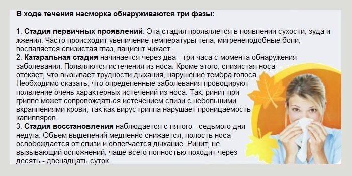 Сколько длится насморк у грудничка? - запись пользователя анастасия (naksik) в сообществе здоровье новорожденных в категории насморк и прочие заболевания носа - babyblog.ru