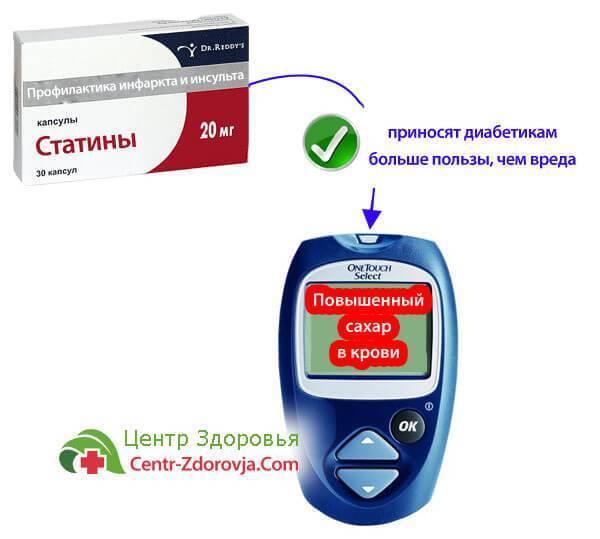 Статины при сахарном диабете 2 типа отзывы — лечим диабет