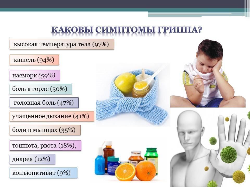 кашель насморк температура 38