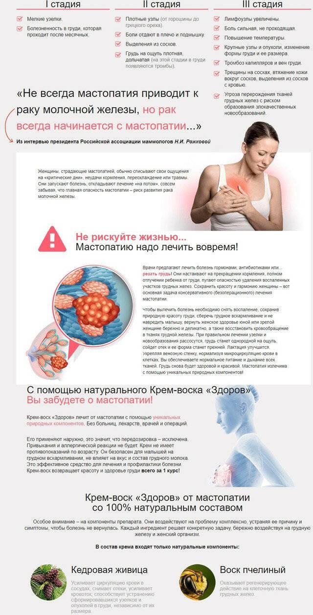 Народные средства, травы и сборы для лечения мастопатии